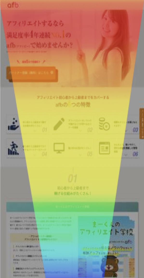 読了率を表示したときのヒートマップのイメージ